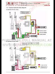 jeff beck strat wiring diagram jeff beck guitar style fender fender jeff beck strat wiring diagram wiring diagram jeff beck strat wiring diagram on jeff beck