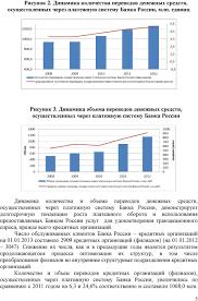 Платежная система Банка России Краткий обзор по состоянию на г  России демонстрирует долгосрочную тенденцию роста платежного оборота и использования предоставляемых Банком России услуг для удовлетворения