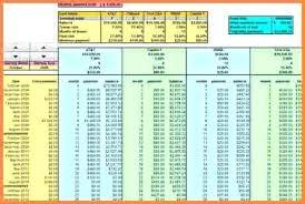 Cc Payoff Calculator Pay Off Debt Calculator Excel Debt Snowball Excel Worksheet Snowball