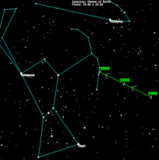 Astronomical Chart Of Stars And Planets Star Hop From Orion To Planet 9 Tonight Earthsky