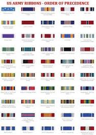 Navy Ribbon Chart Usaf Air Force Army Navy Marines Military Ribbons Chart