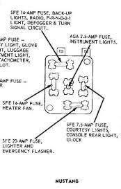 1965 mustang fuse diagram wiring diagram expert 1965 mustang fuse diagram wiring diagram paper 1965 mustang fuse panel diagram 1965 mustang fuse diagram