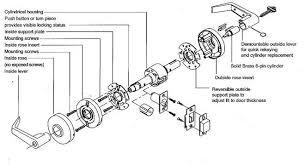 door lock parts. Fine Lock TheAsterisk In Door Lock Parts A