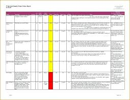 Project Daily Status Report Template Awesome Free Templates For
