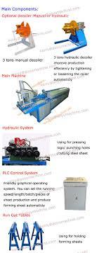 Steel Rolling Shutter Garage Door Guide Rails Roll Forming Machine ...