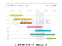 Gantt Project Production Timeline Graph