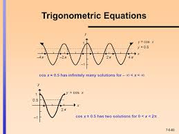 has infinitely many solutions for x y cosx x y 1 1 0 5 2 cos x 0 5 has two solutions for 0 x 2 trigonometric equations 7 5 83