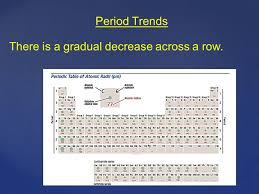 Chapter 6 The Periodic Law. Objectives:  Describe the periodic ...