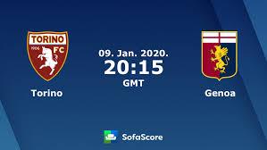 Torino Genoa risultati, diretta streaming e pronostico ...