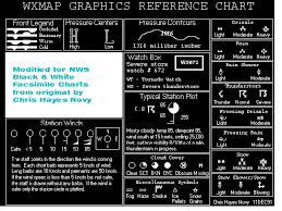 Black Fax Nws Fax Charts