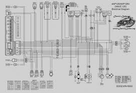 rebel 450 wiring diagram search for wiring diagrams \u2022 Honda Rebel 450 rebel 450 wiring diagram images gallery