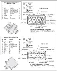 curtis sno pro 3000 truck side wiring kit control harness power 2 hhds on curtis snow plow wiring diagram
