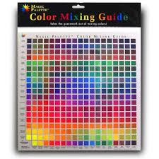 Automotive Paint Color Mixing Chart Paint Color Chart Amazon Com