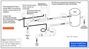 pool plumbing layout swimming pool pipe layout pump room layout vs related post