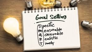 What Are Professional Goals Career Goals Developing A Vision For Professional Growth
