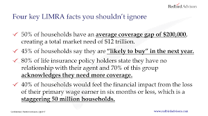 limra four key facts you should not ignore