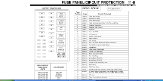 2001 ford excursion fuse box diagram 2001 automotive wiring 2002 Ford Excursion Fuse Box Location 2001 ford excursion fuse box diagram 2001 automotive wiring diagrams pertaining to 2002 ford 2002 ford excursion fuse box location