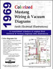 1969 mustang shop manual download 1970 mustang mach 1 wiring diagram at 1970 Mustang Wiring Diagram