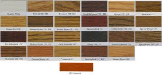 Wood Stain Colors Interior Seal Quick Coat Penetrating