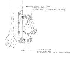 Disc Brake Adapter Chart Disc Brake Information For Fox Forks