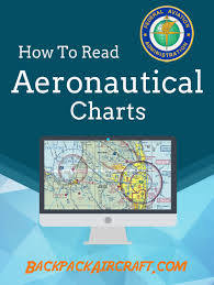 How To Read Aeronautical Charts Backpack Aircraft