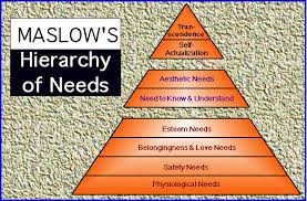 educational psychology interactive motivation according to maslow an individual is ready to act upon the growth needs if and only if the deficiency needs are met maslow s initial conceptualization