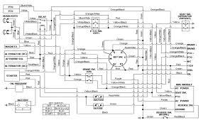 cub cadet 2135 wiring diagram inspirational ford pto light wiring cub cadet 2135 wiring diagram new ignition wiring diagram for cub cadet 1450 electrical systems diagrams