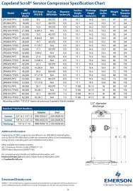 Danfoss Compressor Cross Reference Chart Compressors