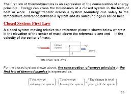 closed system first law