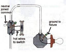17 best images about electric electrical work home electrical wiring diagram