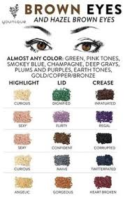 pigment bination suggestions for brown hazel eyes