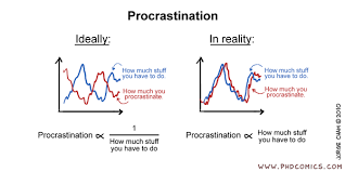 PHD Comics: Procrascorrelation