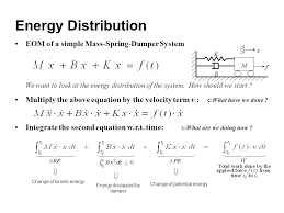 10 energy dissipated by damper