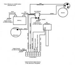 jet boat engine harness diagrams Jet Boat Gauge Wiring Diagram engineharnesshei1wire jpg (24 45 kb, 521x450 viewed 20000 times ) Boat Instrument Panel Wiring Diagrams