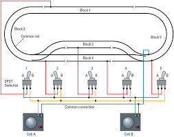 model train wiring diagrams wiring diagrams best how to wire a layout for two train operation modelrailroader com wiring model railroad turnouts model train wiring diagrams