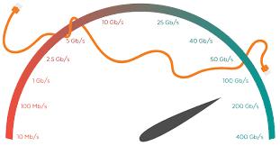 The Cable War Ethernet Vs Fiber