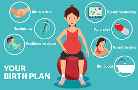 Birth Plan Images Your Birth Plan Which