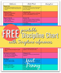 Free Discipline Chart For Christian Parents Meet Penny