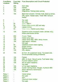 04 ford super duty fuse box 04 automotive wiring diagrams 2008 ford super duty f 650 f 750
