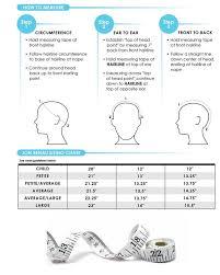 Average Head Size Chart Measure Measure Measure Jon Renau Blog