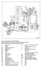 w radio wiring diagram images further mercedes w wiring 95 e320 wiring diagram get image about