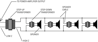 church soundguy june 2011 70v Transformer Wiring Diagram 70v Transformer Wiring Diagram #9 70 volt speaker transformer wiring diagram