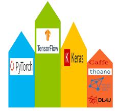compare deep learning frameworks ibm