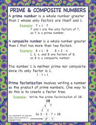 62 Specific Chart Of Prime And Composite Numbers