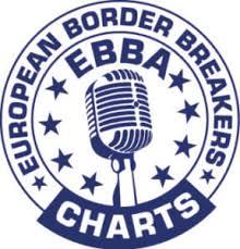 European Border Breakers Chart 4 January 2019 Carte
