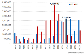 Nifty Put Call Ratio Historical Chart Quant Trading A Victim Of Its Own Success Profit Hunter