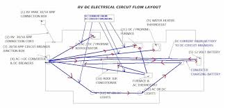 how to protect your rv electric system protecting your rv