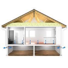 Ce Dernier Type, à Savoir Le De Vide Sanitaire à Ventilation Naturelle, Est  Souvent Extrêmement Sensible à Lu0027humidité.
