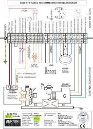 generac 3 phase generator wiring diagram ~ wiring diagram portal ~ \u2022 Generator Connection Diagram generac generator wiring diagrams also 3 phase meter wiring diagram rh linewired co generac 11kw generator wiring schematic backup generator wiring diagram