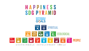 Happiness Chart Sdg Pyramid Chart Download Sdg Pyramid To Happiness